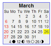 Month in Review: March, 2011