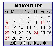 Month in Review: November 2011