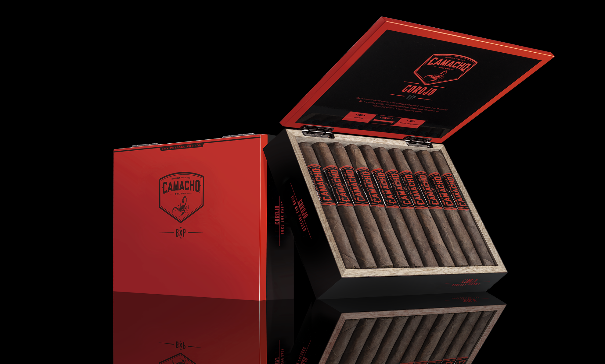Camacho Corojo BXP Packaging (Photo Credit: Camacho Cigars)